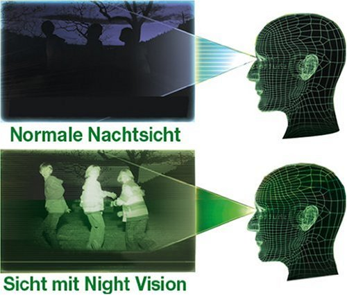 EyeClops Night Vision Infrared Stealth Goggles by SpyNet (Image #3)