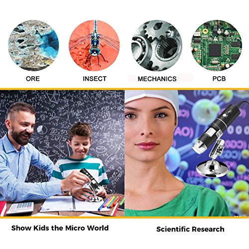 Buy microscope camera