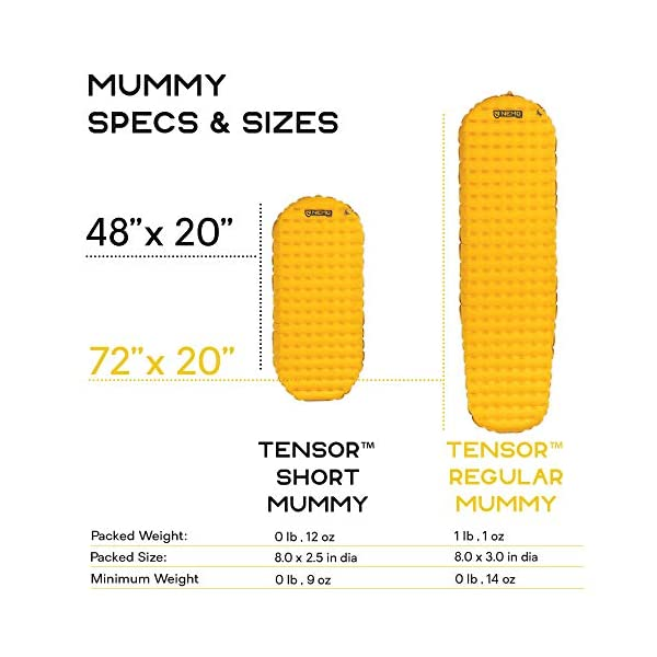 Nemo Tensor Insulated Sleeping Pad, Regular Mummy 7