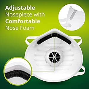 Protect Life - Disposable Dust Mask with Exhalation Valve (15 pack), Personal Protective Equipment – N95 Particulate Respirators for Construction, Home, DIY Projects