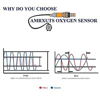 Amrxuts 2pcs 234-9034&234-4732 Upstream Downstream O2 Oxygen Sensor for Subaru 2010-2014 Impreza WRX STi 2.5L: Automotive