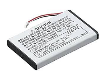 Cameron Sino 4000mAh Replacement Battery Compatible with Kenwood KNB-71L
