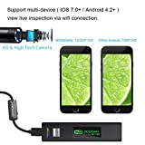 Wireless inspection camera, GOODAN Updated 1200P HD Wifi Endoscope borescope With 2.0 Megapixels 1200P HD Snake Camera For Iphone Android Smartphone, Table, Ipad, PC - (33.5FT) - Include carrying case