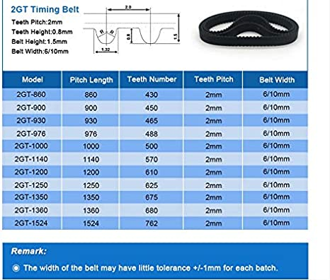 1pc GT2 2GT Rubber Timing Belt 860//900//930//976//1000//1140//1200//1250//1350//1360//1524-2GT Gear Belt 6//10mm Width Toothed Pulley Belt WYX-TONGBUDAI Color : 2GT 976, Size : 10mm
