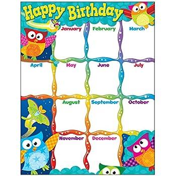 TREND Enterprises Inc Happy Birthday Owl Stars Learning Chart 17 X 22