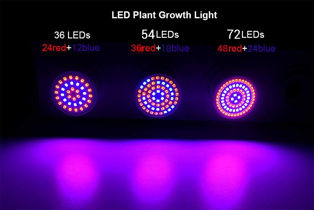 Luz de Planta para Hidropon/ía L/ámpara de Cultivo de Espectro Completo SAMTITY Bombillas de Cultivo LED Casquillo E27 E14 Luces de Cultivo LED para Verduras y Flores Invernadero