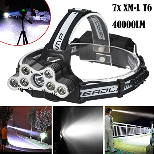 Headlamp Flashlight, Super Bright 45000 LM 9X XM-L T6 LED USB Rechargeable Headlamp Headlight Waterproof Travel Head Torch, Adjustable Base Best for Camping Running Hiking, NO Batteries (Black) by Libison