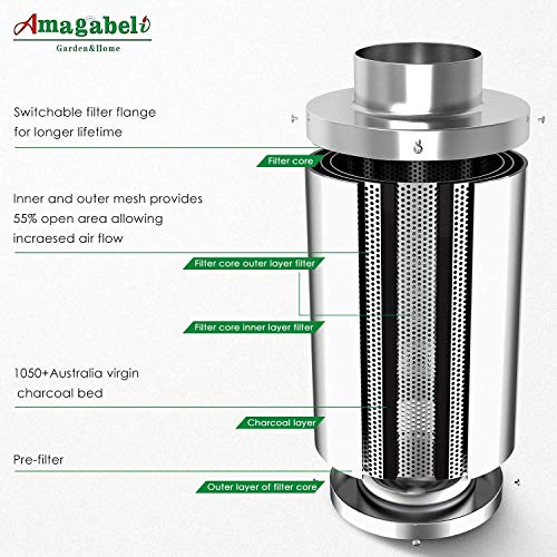 """Amagabeli 4 inch Carbon Filter Odor Control 4 in Air Scrubber with Australia Virgin Coconut Activated Charcoal for Hydroponics Indoor Plants Grow Tent Room for 4"""" Inline Fan Combo Pre-filter Included by AMAGABELI GARDEN & HOME (Image #2)"""