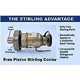 Micro Liquid Chiller Cooler module Free Piston