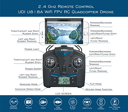 USA Toyz U818A WiFi FPV Quadcopter Drone with Headless Mode, HD Camera, Battery, Power Bank and VR Headset Compatibility