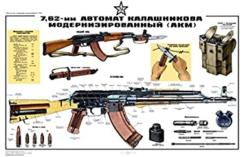 Russian Legacy Soviet Schematic AKM ault Rifle Poster (35x23) on