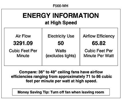 Mesa 42 Ceiling Fan Minka-Aire F566-WH White