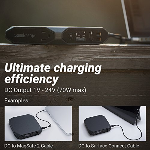 Omnicharge AC/DC Portable Power Bank - Omni 20 – Battery Pack for Laptops, Cameras, & More by Omnicharge (Image #3)