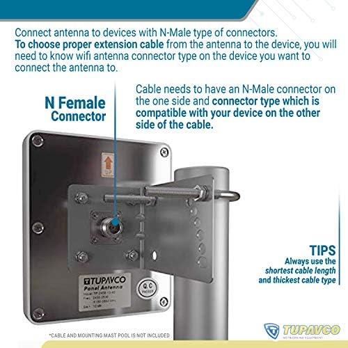 Tupavco TP542 Grupo Antena WiFi: Amazon.es: Electrónica