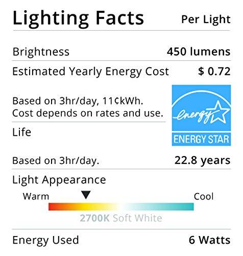 Sunco Lighting 12 Pack G25 LED Globe, 6W=40W, Dimmable, 450 LM, 2700K Soft White, E26 Base, Ideal for Bathroom Vanity or Mirror - UL & Energy Star
