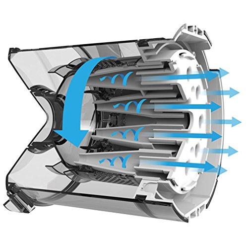 Black & Decker 36V Lithium Vacuum Ora