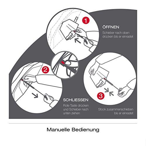 Knirps X1 811 Taschenschirm marineblau Uni Lemon, mit UV-Schutz