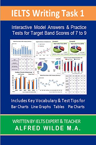 IELTS Writing Task 1: Interactive Model Answers & Practice Tests To Target Band Scores of 7 to - Ma Target
