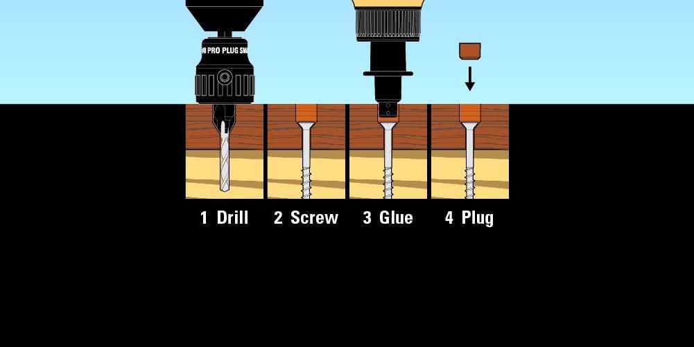 Pro Plug For Wood Ipe Plugs