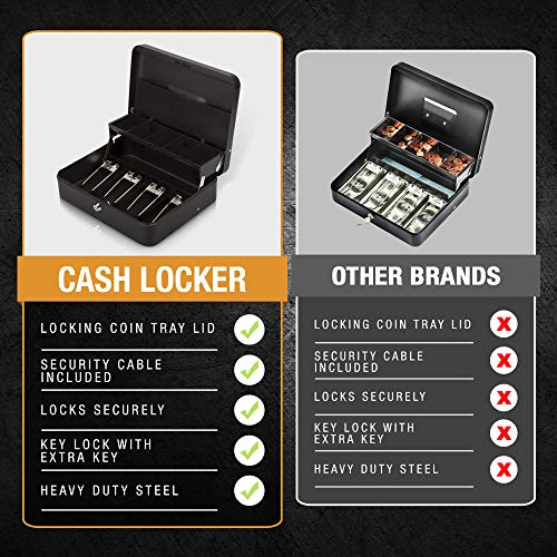 Cash Box with Money Tray- Safe Metal Lock Box- Locking Boxes with Key- Large Storage Lockbox with Safety Holder- Money Saving Organizer- Security Box with Coin Tray Lid Photo #8