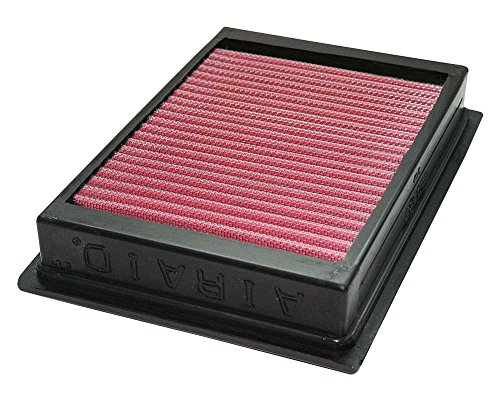 Replacement Dry Air Filter - Synthamax Ford Escape / Mazda Tribute
