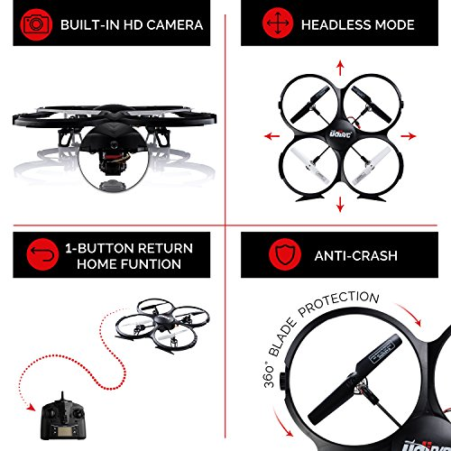 Beginner RC Quadcopter Drone With HD Camera - 6 Axis Gyro for Stability, 360 Degree Flips and Stunts, and Nighttime LED - Includes Spare Batteries and SD Card - UDI U818A