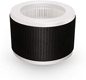 Nispira 3-in-1 True HEPA Replacement Filter Compatible with KOIOS and MOOKA EPI810 Air Cleaner Air Purifier. Odor Eliminator. 3 Stage Filtration.1 Filter
