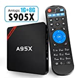Nexbox A95X Android 6.0 Mini PC Amlogic S905X 1GB RAM 8GB ROM Quad Core 4K HD OTT Support 2.4G Wi-Fi with Learning Remote