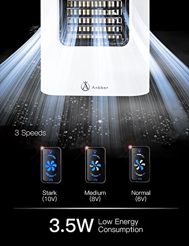 Anbber Portable Air Conditioner 4 in 1 Small Personal USB Air Cooler, Humidifier and Purifier, Desktop Cooling Fan with Breathing LED Night Light and 3 Speeds for Office Home Travel by Anbber (Image #3)