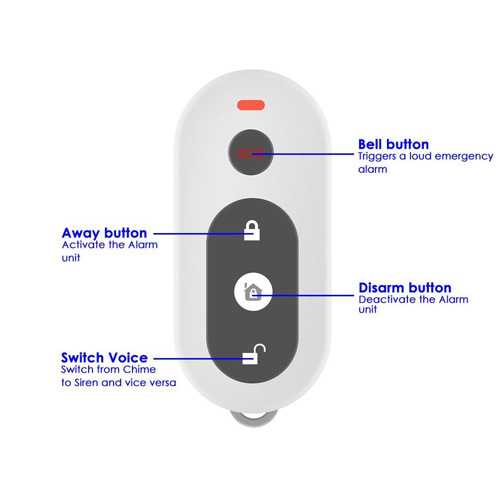 CPVAN Window Door Security Alarm Sensor, DIY Wireless Home Security ...