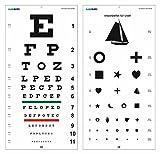 Snellen and Kindergarten Wall Eye Chart Size 22 x 11 Inch Combo Pack