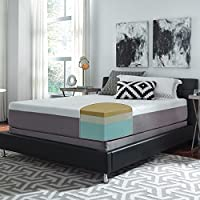Slumber Solutions Choose-Your-Comfort 12-inch King-size Memory Foam Mattress Medium