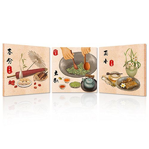 - Kreative Arts Kitchen Pictures Wall Decor Canvas Art Prints Health Food Honey and Chinese Tea Posters Printed On Canvas for Walls Decoration Canvas Set of 3 Ready to Hang (16x16inchx3pcs)