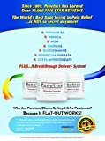 Penetrex Pain Relief Cream, 2 Oz. - Advanced Topical Analgesic for Relief & Recovery