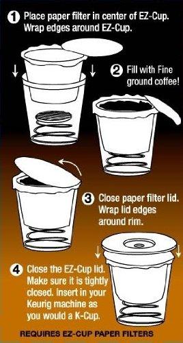 Perfect Pod EZ-Cup Refillable Capsule, Keurig 1.0 compatible Home Garden Kitchen Dining Kitchen ...