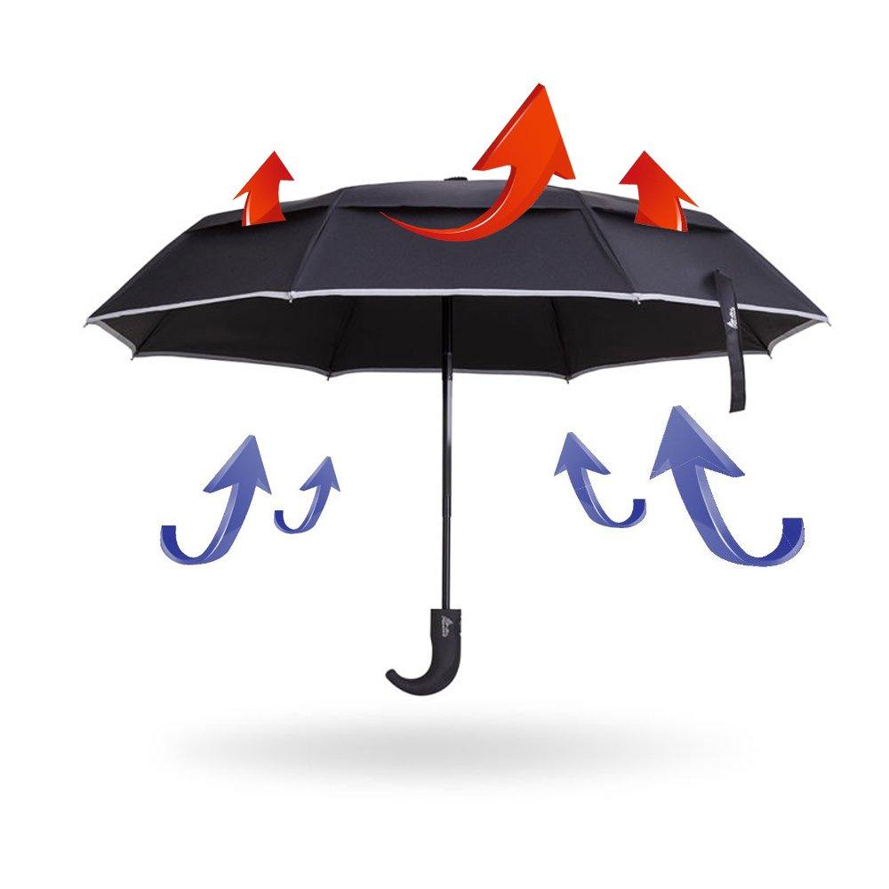 siempre popular comprar precio competitivo OFERTA FLASH! Paraguas plegable automático Asamoom por 12,55 ...