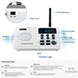 Wuloo Intercoms Wireless for Home 1 Mile Range 22