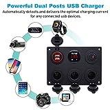 Cllena Dual USB Charger Socket 2.1A&2.1A + LED