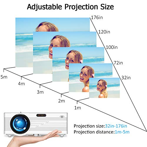 Buy mini projector for gaming