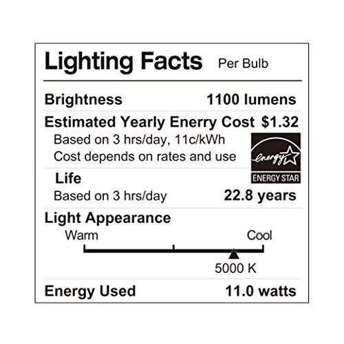 LUNO A19 Dimmable LED Bulb, 11W (75W Equivalent), 1100 Lumens, 5000K (Daylight), Medium Base (E26),UL & ENERGY STAR (4-Pack)