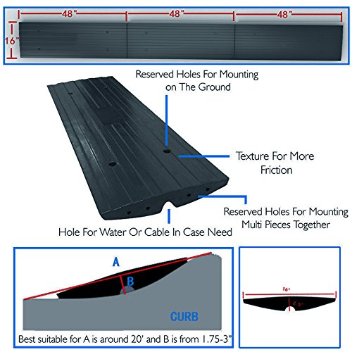 (Car Driveway Curbside Bridge Ramp - Heavy Duty Rubber Threshold Curb Ramp, Used for Loading Dock, Garage, Sidewalk, Truck, Scooter, Bike, Motorcycle, Wheelchair Mobility, Other Vehicle - Pyle)