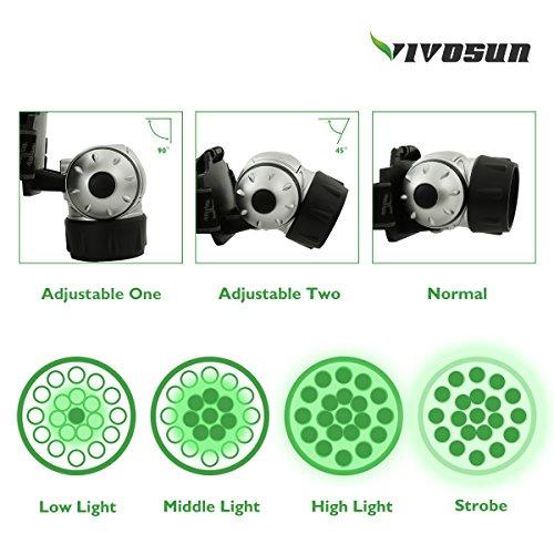 VIVOSUN 2 Pack 19-bulb High Intensity LED Green Light Grow Room Headlight by VIVOSUN (Image #2)