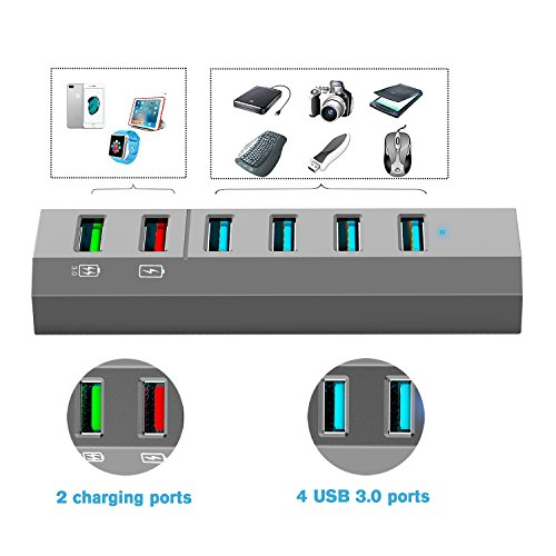 Aiibe 6-Ports USB 3.0 Hub Phone Charger with 24W Power Adapter and 1 Quick Charging Port & 1 Smart Charging Port for iPhone X/8/8s Plus, iPad, Galaxy S Series, Note Series, Mac, PC and More,Gray by Aiibe (Image #3)