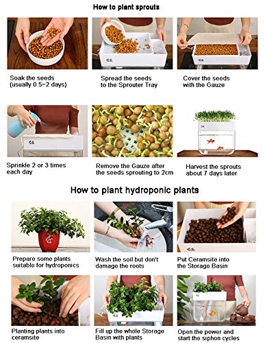 Huamuyu Hydroponic Garden Aquaponic Fish Tank Plants Growing System Self Cleaning Seed Sprouter Tray Patio Lawn Garden Germination Kits