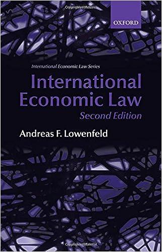 Amazon com: International Economic Law (International