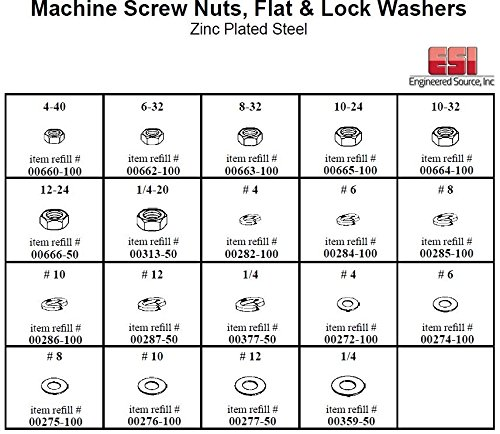 Machine Screw Nut, Flat & Lock Washer Hardware Kit - Metal Tray Box, Steel Zinc by Generic