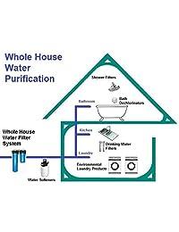 2 unidades - GE FXHTC compatible con cartucho de repuesto de primera calidad resistente al sedimento También sustituye Culligan - RFC-BBSA