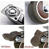 Swivel Lockable Caster Wheels