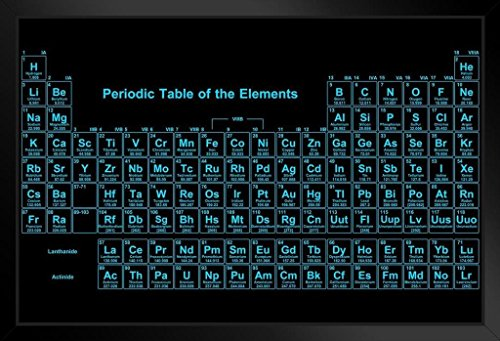 Periodic Table of Elements Educational Chart Framed Poster 20x14 inch