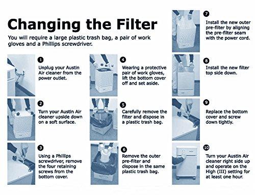 Replacement filter FR250 (Black Color) for Austin Air HealthMate Plus Jr. Air Purifier